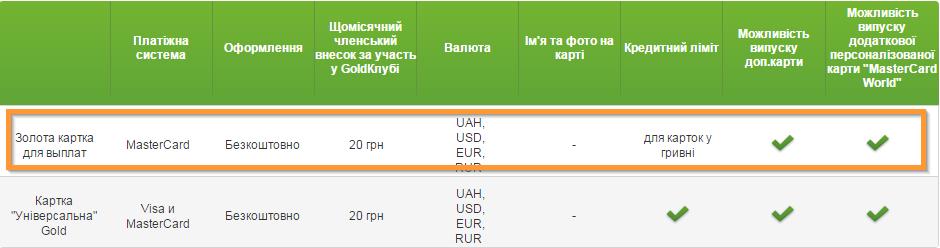 2015-08-11 20_24_18-Картка«УніверсальнаGold» - Банк для тих, хто любить Україну!