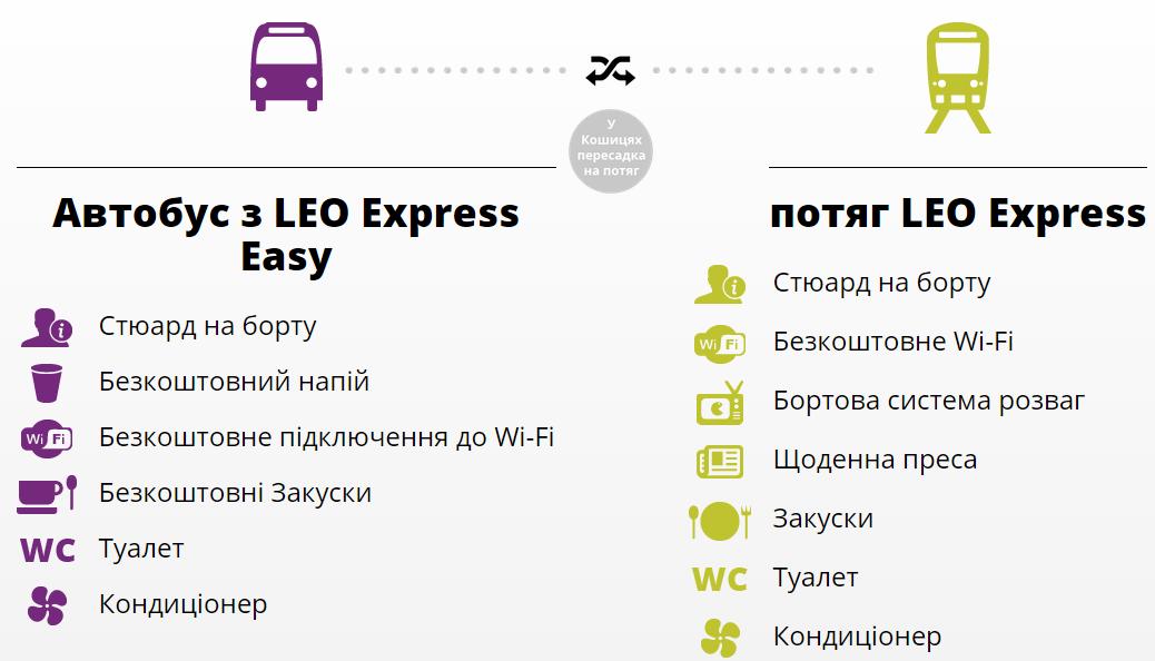 2015-10-02 11_55_06-Leo Express a.s.