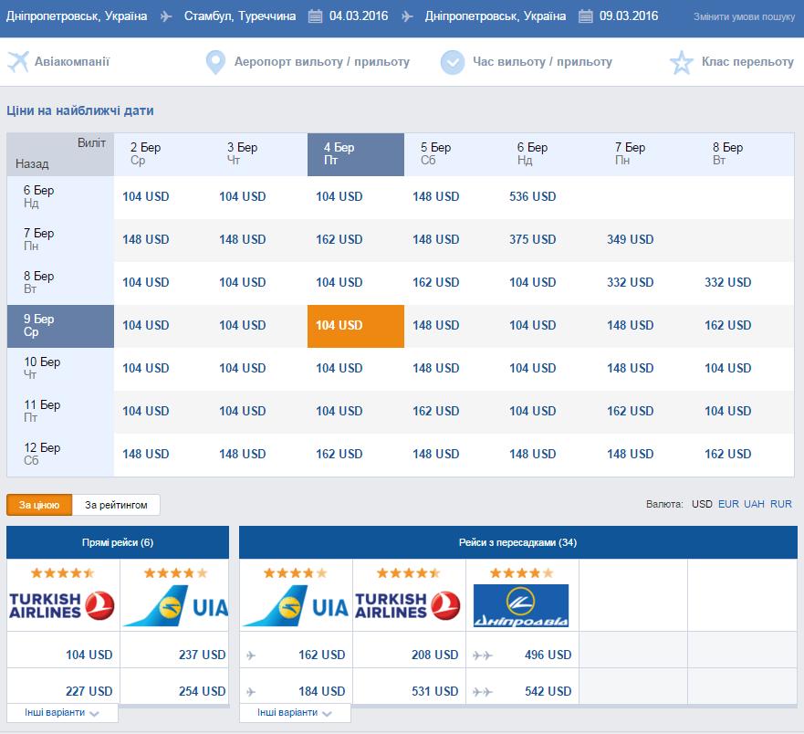 Turkish Airlines: Стамбул из Киева, Одессы, Днепропетровска, Запорожья и Львова от 83$ в две стороны! - Авиабилеты
