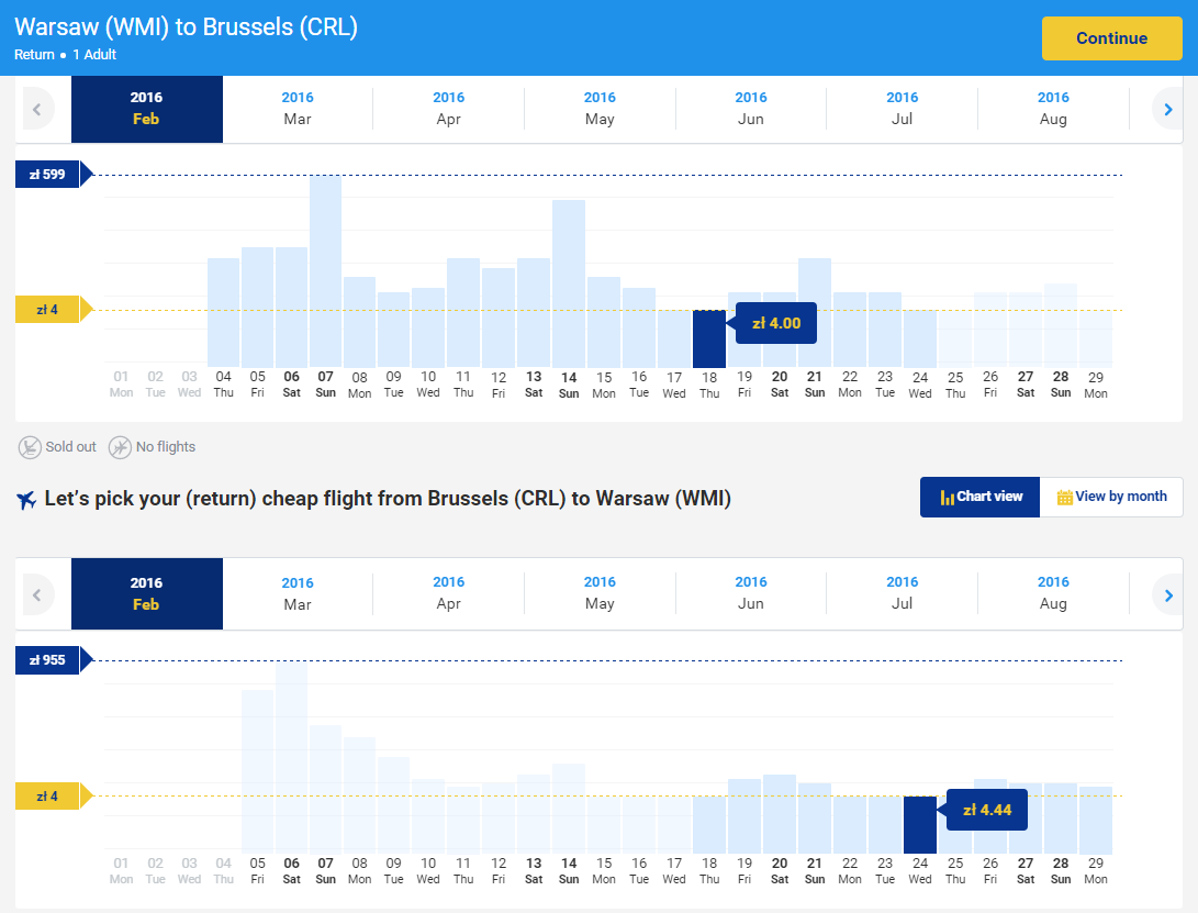 Брюссель из Варшавы за 2€ в две стороны! В Ryanair сегодня опять с'появились дешевые авиабилеты! - Авиабилеты
