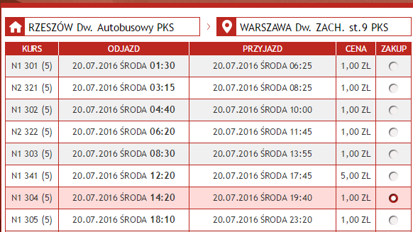 Neobus: дешевые билеты по Польше от 1 злотого на все лето!