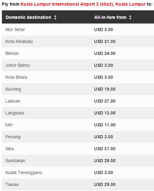 AirAsia Big Sale: авиабилеты от 3$ в одну сторону!