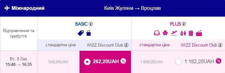 Дешеві авіаквитки Київ – Вроцлав