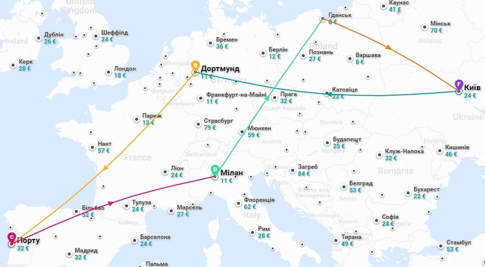 2016-10-31-14_38_56-flight-deals-kyiv-250-km