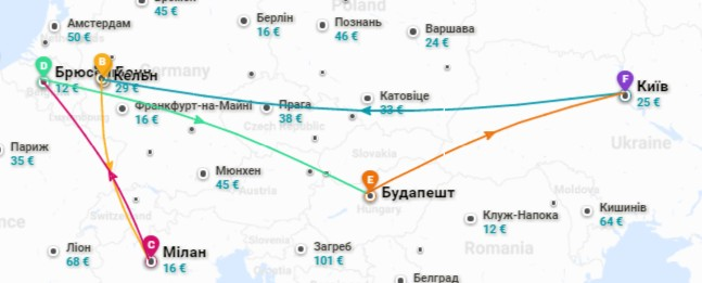 Киев ✈ Кельн ✈ Милан ✈ Брюссель ✈ Будапешт ✈ Киев – 5 авиабилетов за 88€!