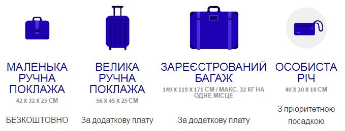 багаж візз ейр