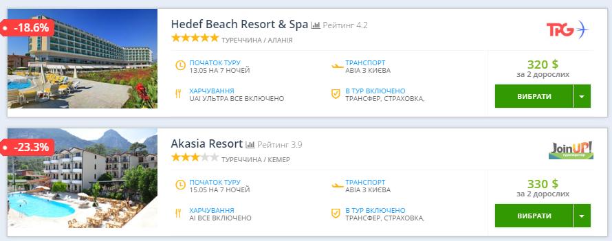 Хит! Авиатур в 5***** отели с AI в Турции на 7 ночей от 130$!