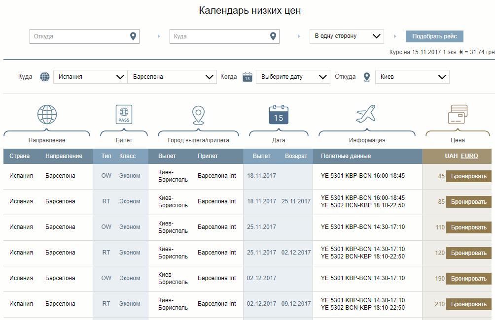Супер! Чартерные авиабилеты Киев - Барселона - Киев за €85 в две стороны! -