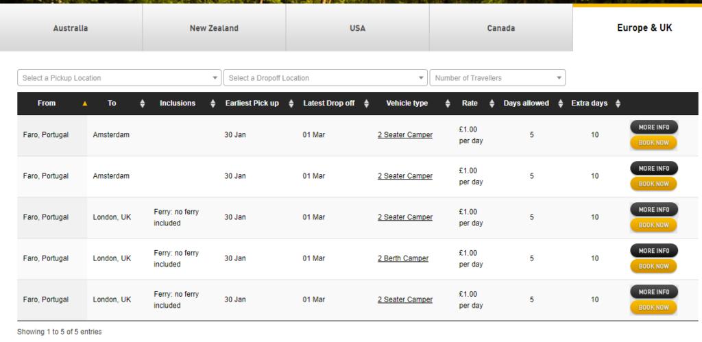 Прокат кемперов от $1 за день! Европа, Австралия, США! -