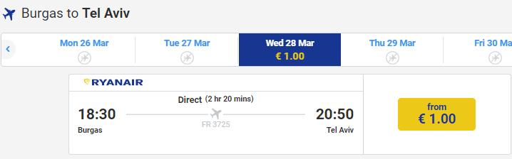 авіаквитки від 1 євро