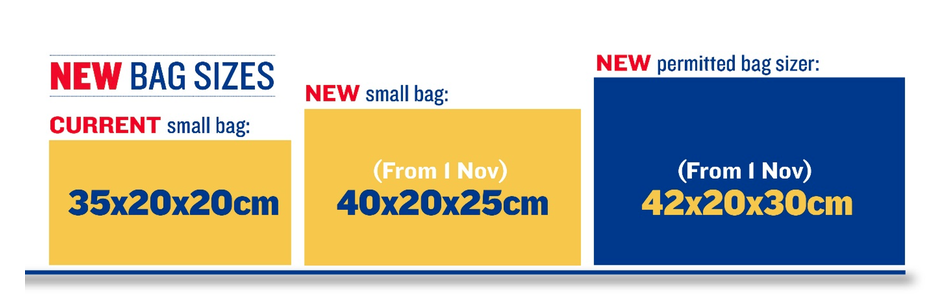 Ryanair вводит обов'язкову оплату за перевозку большой ручной клади! -