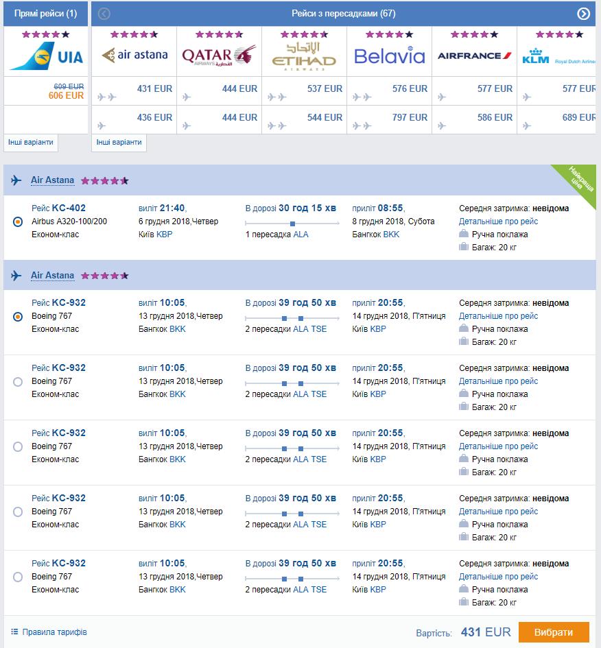 Таиланд отменил визовый сбор для украинцев до конца января! Подборка туров и билетов от €431 в две стороны! -