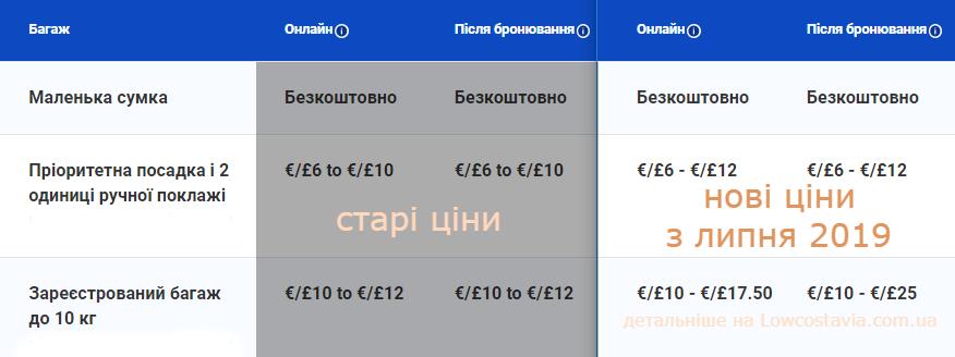 Ryanair підняв оплату
