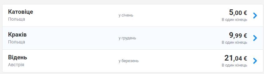 Дешевые авиабилеты Ryanair: десяток направлений из Украины от € 5 в одну сторону - итоги киберпонедельника В дороге - сайт о путешествиях и приключениях