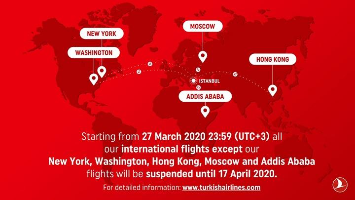 Emirates, Etihad Airways, FlyDubai и Turkish Airlines прекращают свои рейсы! -