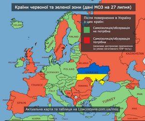 С 1 августа в Украине начнут действовать новые правила определения стран красной и зеленой зоны! -